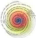 spirale20casta.jpg